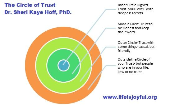 inner circle of trust meet the fockers co star